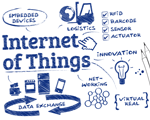 Internet of Things geeft de organisatie inzicht