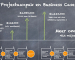 De Business Case van Master Data Management gratis downloaden